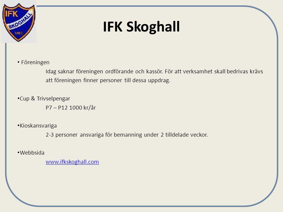 IFK Skoghall Föreningen Idag saknar föreningen ordförande och kassör.