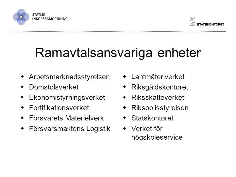 Övergripande nyckeltal för den statliga inköpssamordningen  7 MDR SEK omsättning (2003)  12 Upphandlingsansvariga myndigheter  100 Produktområden  370 Leverantörer  450 Ramavtal