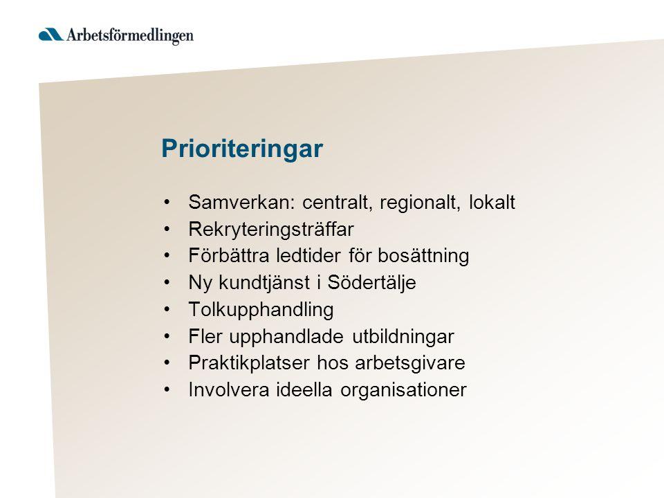 Prioriteringar Samverkan: centralt, regionalt, lokalt Rekryteringsträffar Förbättra ledtider för bosättning Ny kundtjänst i Södertälje Tolkupphandling Fler upphandlade utbildningar Praktikplatser hos arbetsgivare Involvera ideella organisationer