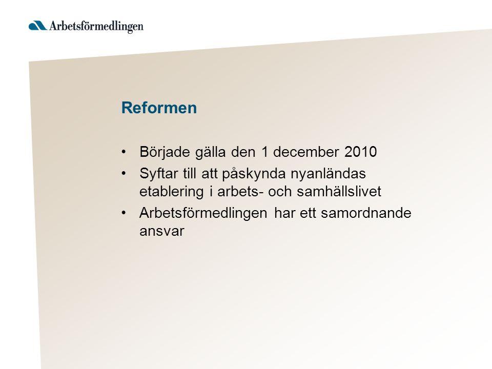 Reformen Började gälla den 1 december 2010 Syftar till att påskynda nyanländas etablering i arbets- och samhällslivet Arbetsförmedlingen har ett samordnande ansvar