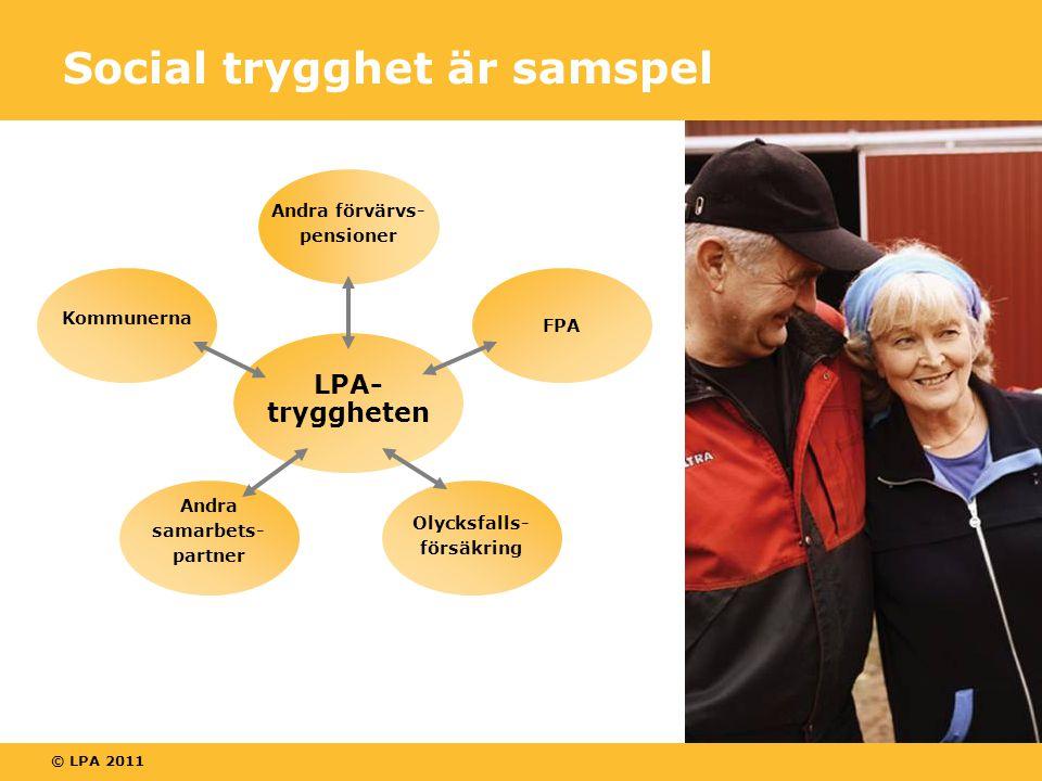 © LPA 2011 Med i lantbruksföretagarens vardag LFÖPL olycksfall sjukdom dödsfall ålderdom avbytar- service