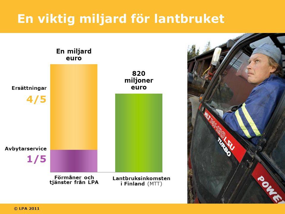 © LPA 2011 En viktig miljard för lantbruket Ersättningar 4/5 Avbytarservice 1/5 Lantbruksinkomsten i Finland (MTT) 820 miljoner euro En miljard euro Förmåner och tjänster från LPA