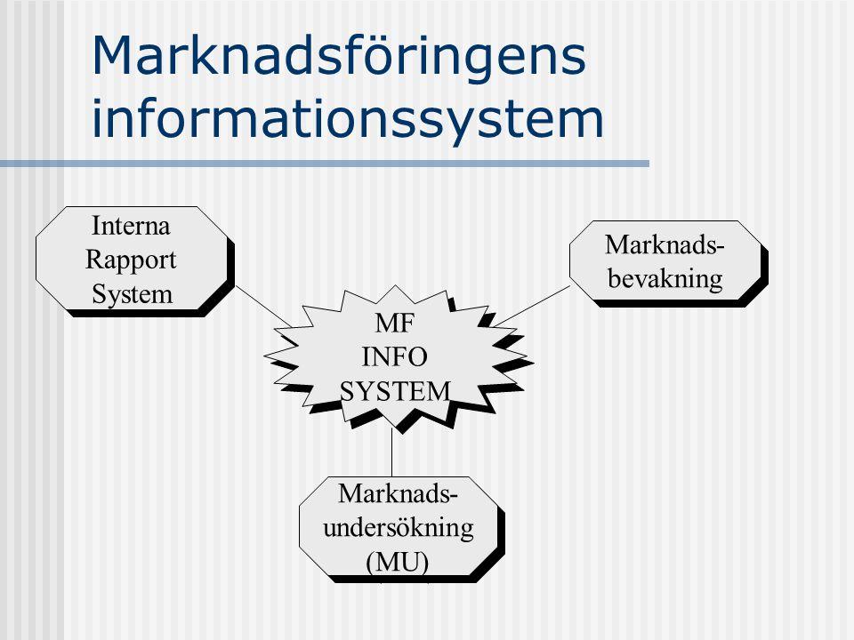 Interna rapportsystem Interna rapport system består främst av redovisningssystemet samt försäljningsrapporter Redovisningssystemet ger många olika slag av beslutsunderlag för marknadsföringbeslut: Försäljning (per produkt, distrikt, försäljare) Lager situation Produktion Tillverkningskostnader Inköpskostnader