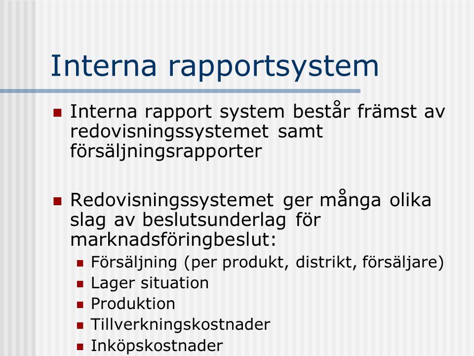 Interna rapportsystem Redovisningsavdelningen detaljerad försäljningsinformation Tillverkningsavdelningen produktion,inventarier,leveranser Försäljningsavdelningen reaktioner och konkurrent aktiviteter Kundbetjäningsavdelningen kundtillfredsställelse och problem