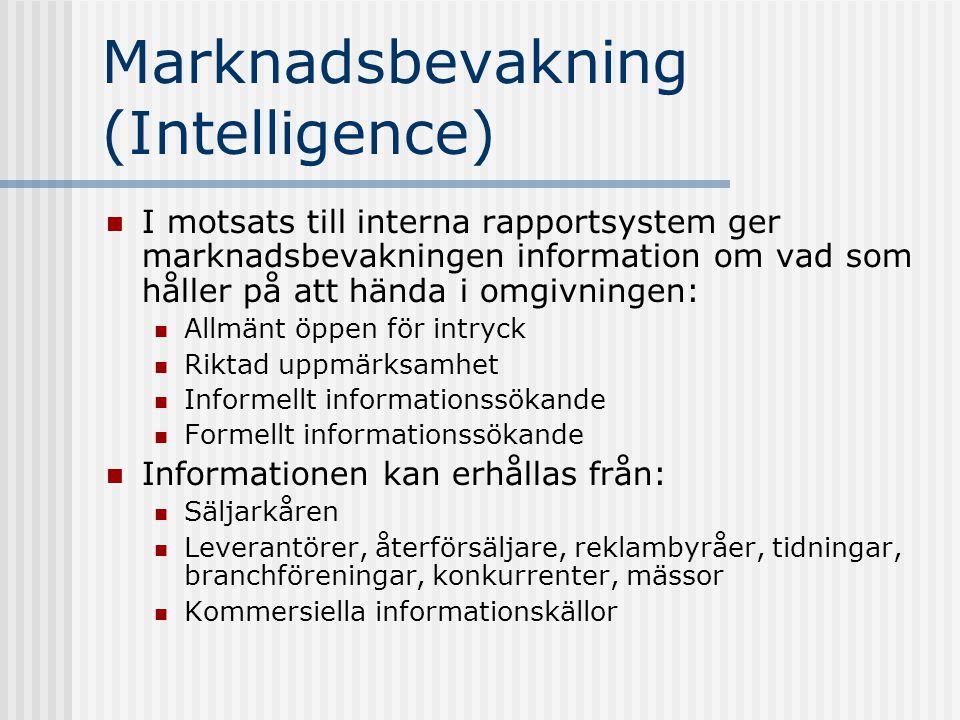 Marknadsbevakning (Intelligence) I motsats till interna rapportsystem ger marknadsbevakningen information om vad som håller på att hända i omgivningen