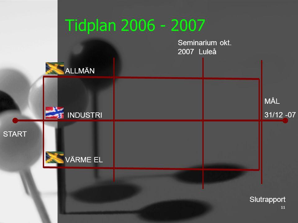 11 Tidplan 2006 - 2007 START MÅL 31/12 -07 ALLMÄN INDUSTRI VÄRME EL Slutrapport Seminarium okt.