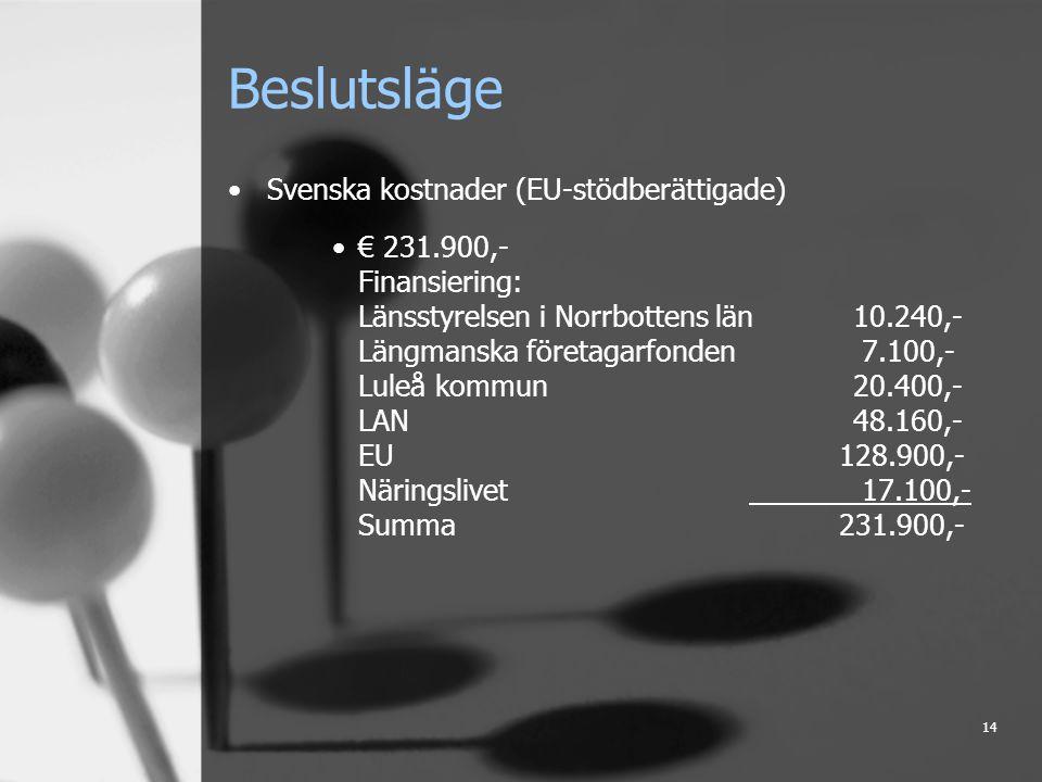 14 Beslutsläge Svenska kostnader (EU-stödberättigade) € 231.900,- Finansiering: Länsstyrelsen i Norrbottens län10.240,- Längmanska företagarfonden 7.100,- Luleå kommun20.400,- LAN48.160,- EU 128.900,- Näringslivet 17.100,- Summa 231.900,-