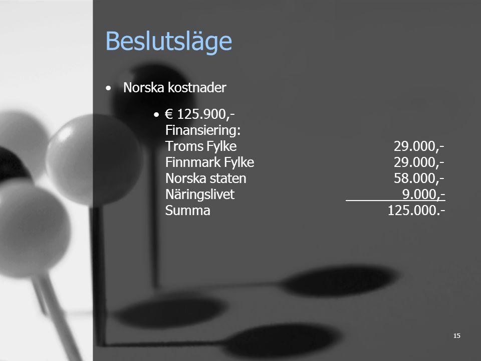 15 Beslutsläge Norska kostnader € 125.900,- Finansiering: Troms Fylke 29.000,- Finnmark Fylke 29.000,- Norska staten58.000,- Näringslivet 9.000,- Summa 125.000.-