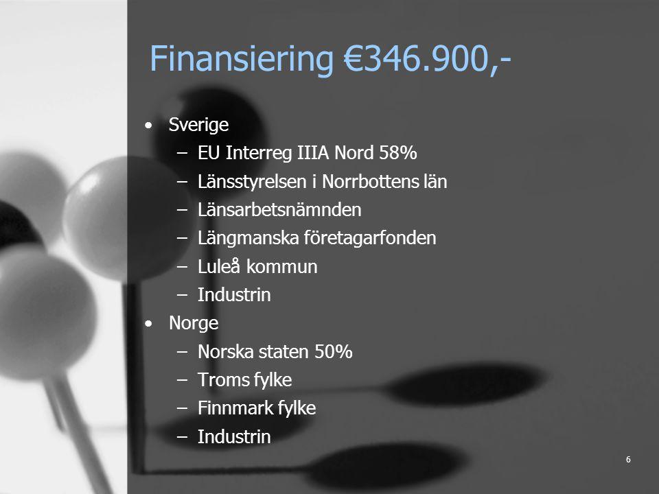 6 Finansiering €346.900,- Sverige –E–EU Interreg IIIA Nord 58% –L–Länsstyrelsen i Norrbottens län –L–Länsarbetsnämnden –L–Längmanska företagarfonden –L–Luleå kommun –I–Industrin Norge –N–Norska staten 50% –T–Troms fylke –F–Finnmark fylke –I–Industrin