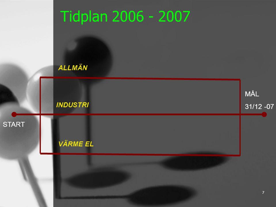 8 Tidplan 2006 - 2007 START MÅL 31/12 -07 ALLMÄN INDUSTRI VÄRME EL Generella frågeställningar Skatter, avgifter Politiska konsekvenser