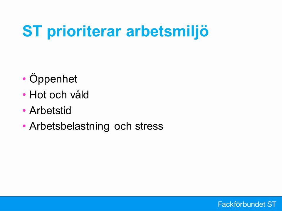 ST prioriterar arbetsmiljö Öppenhet Hot och våld Arbetstid Arbetsbelastning och stress
