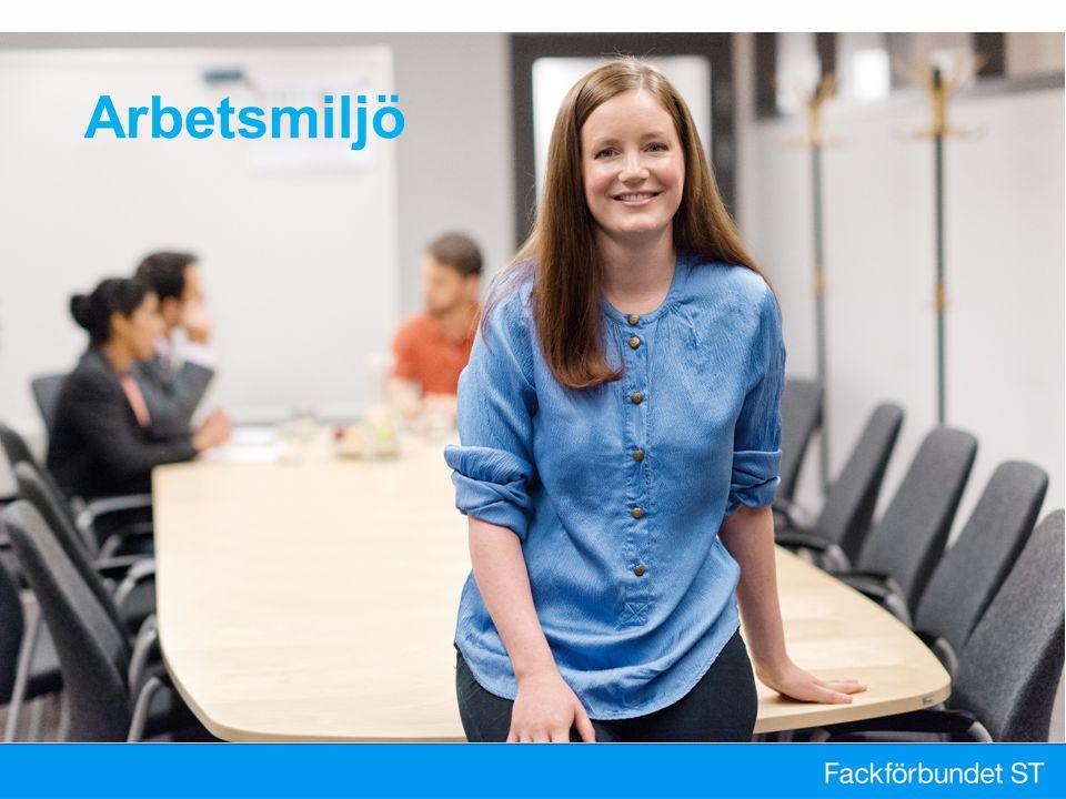 Användbara sajter Arbetsmiljöverket: självskattning och checklistor www.av.se www.av.se Prevent: checklistor.