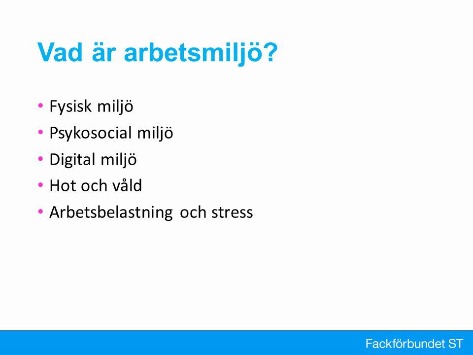 Vad är arbetsmiljö? Fysisk miljö Psykosocial miljö Digital miljö Hot och våld Arbetsbelastning och stress