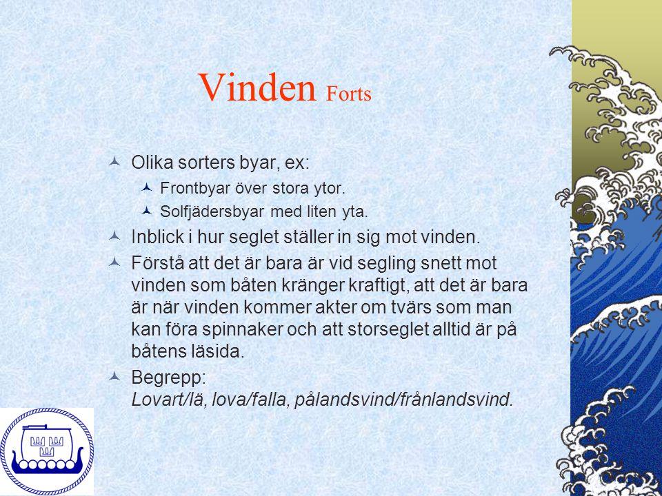 Vinden Forts Olika sorters byar, ex: Frontbyar över stora ytor. Solfjädersbyar med liten yta. Inblick i hur seglet ställer in sig mot vinden. Förstå a