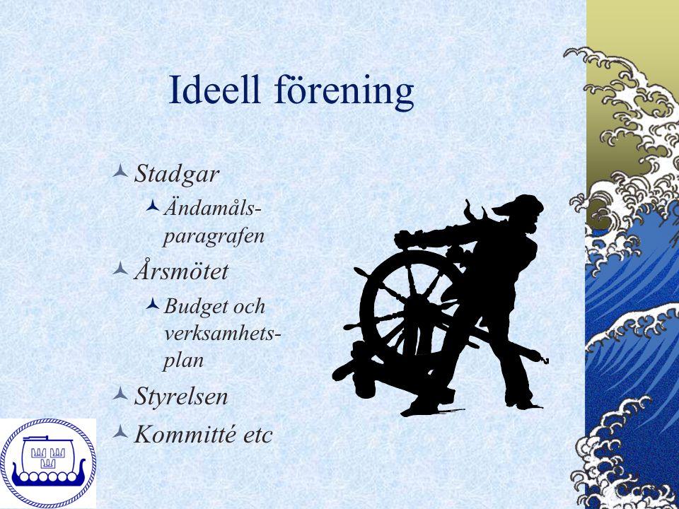 Ideell förening Stadgar Ändamåls- paragrafen Årsmötet Budget och verksamhets- plan Styrelsen Kommitté etc
