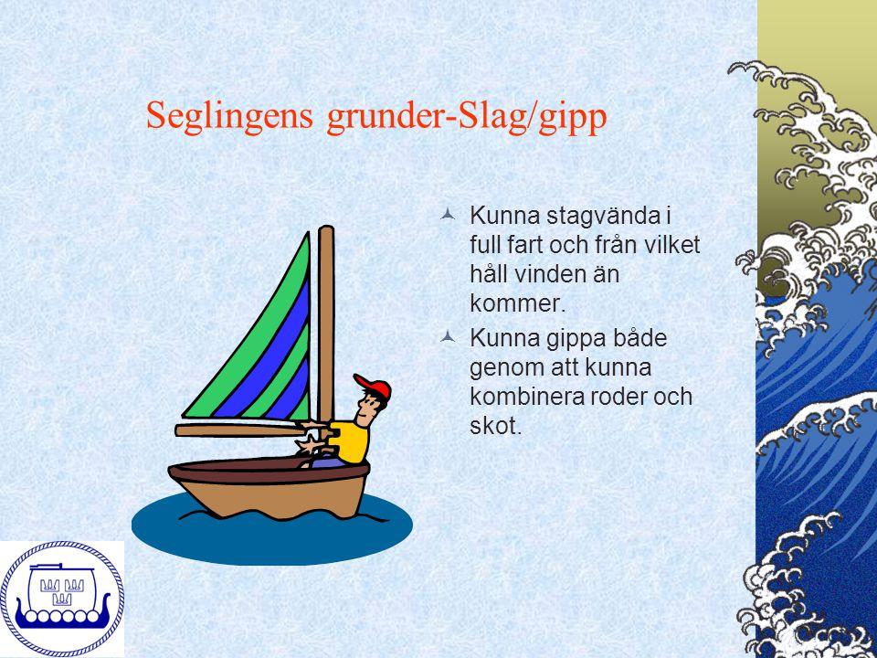 Seglingens grunder-Slag/gipp Kunna stagvända i full fart och från vilket håll vinden än kommer. Kunna gippa både genom att kunna kombinera roder och s
