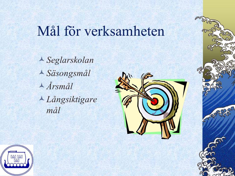 Mål för verksamheten Seglarskolan Säsongsmål Årsmål Långsiktigare mål