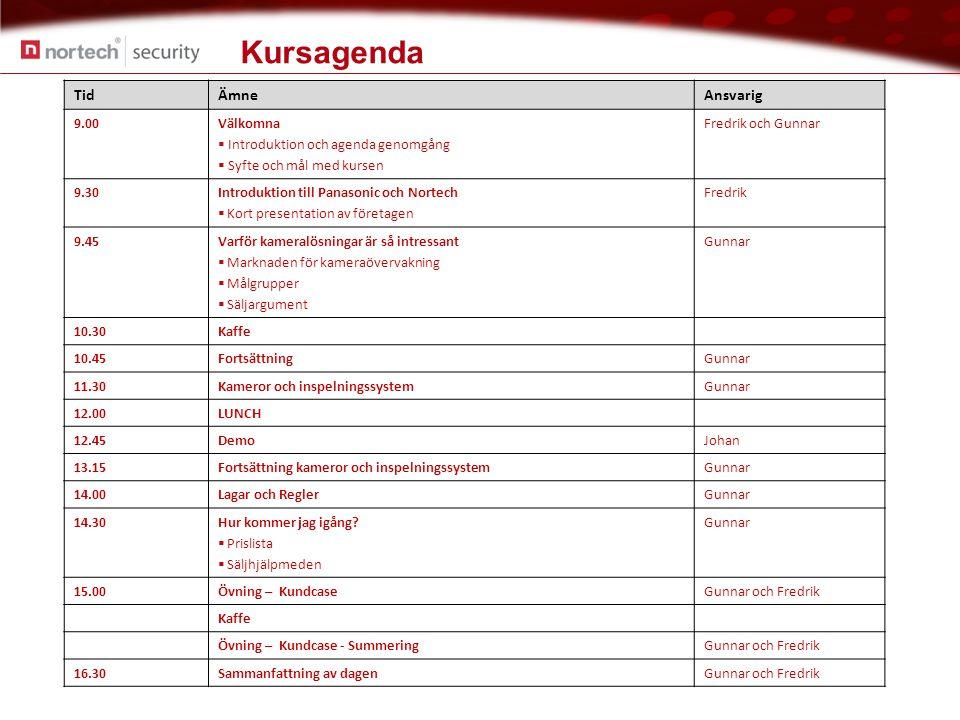 Kursagenda TidÄmneAnsvarig 9.00Välkomna  Introduktion och agenda genomgång  Syfte och mål med kursen Fredrik och Gunnar 9.30Introduktion till Panaso