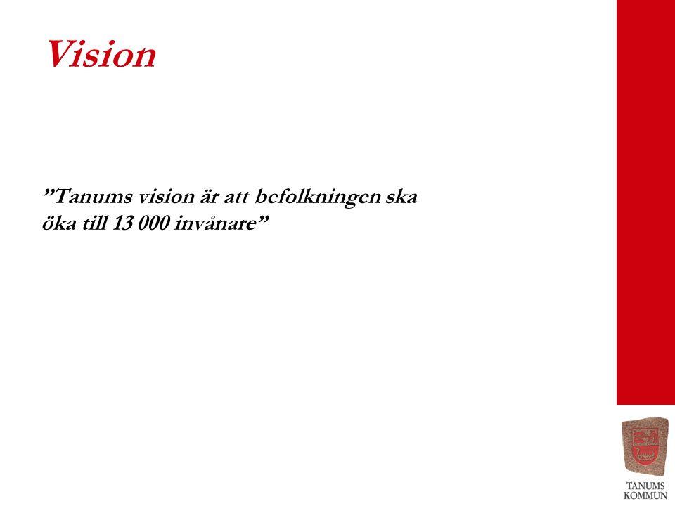 Vision Tanums vision är att befolkningen ska öka till 13 000 invånare