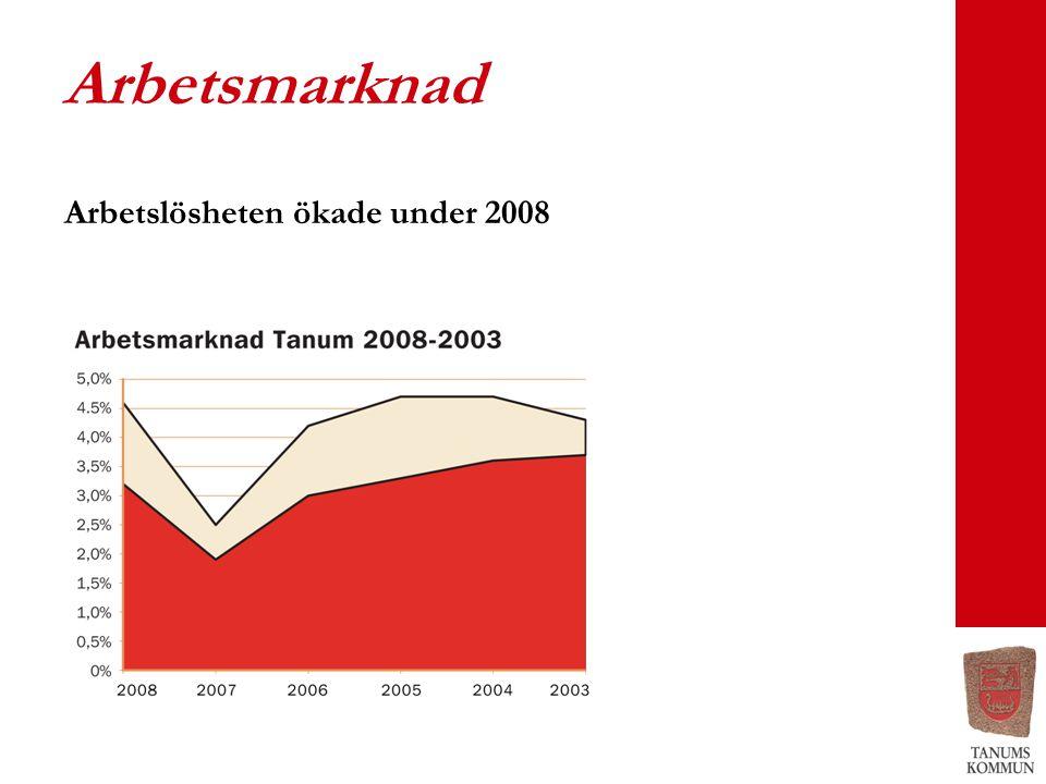Arbetsmarknad Arbetslösheten ökade under 2008