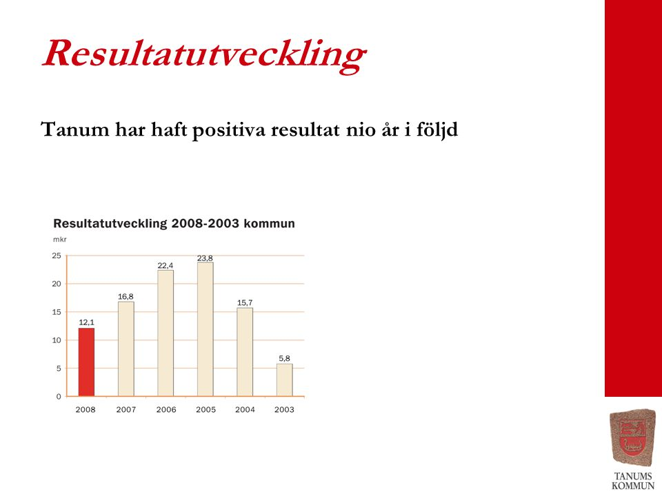 Resultatutveckling Tanum har haft positiva resultat nio år i följd