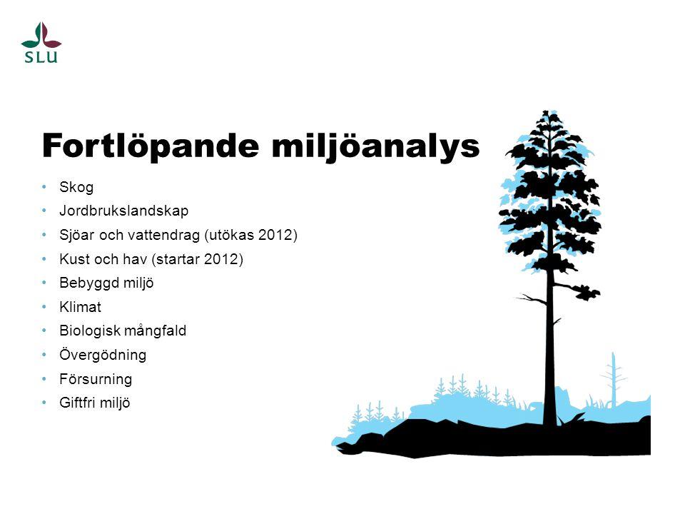 Skog Jordbrukslandskap Sjöar och vattendrag (utökas 2012) Kust och hav (startar 2012) Bebyggd miljö Klimat Biologisk mångfald Övergödning Försurning Giftfri miljö Fortlöpande miljöanalys