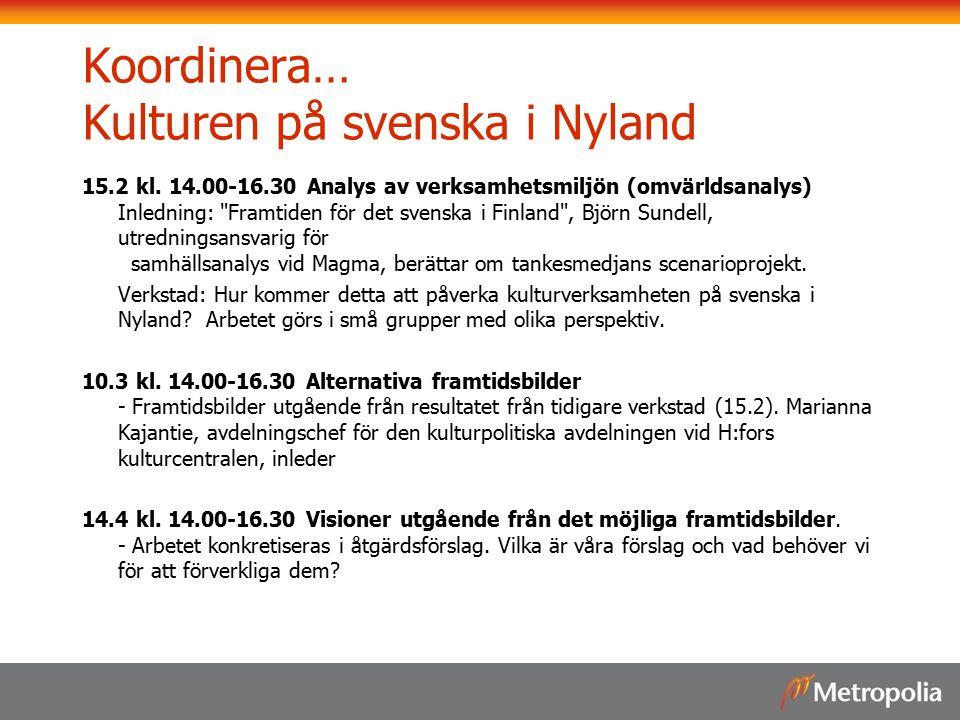 Koordinera… Kulturen på svenska i Nyland 15.2 kl.
