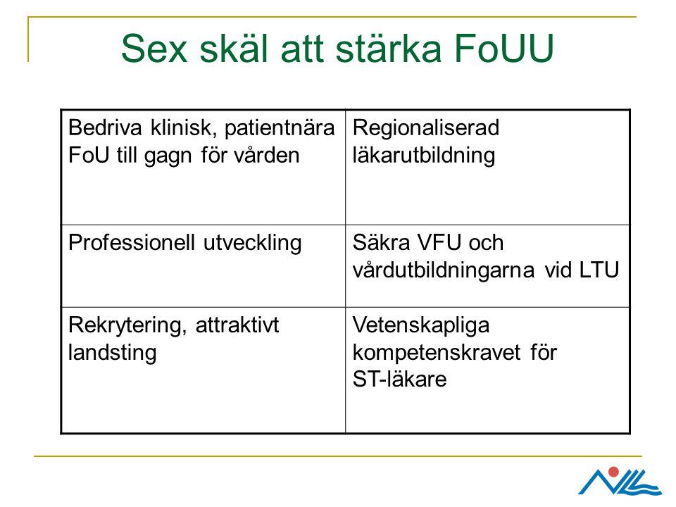 Sex skäl att stärka FoUU Bedriva klinisk, patientnära FoU till gagn för vården Regionaliserad läkarutbildning Professionell utvecklingSäkra VFU och vårdutbildningarna vid LTU Rekrytering, attraktivt landsting Vetenskapliga kompetenskravet för ST-läkare