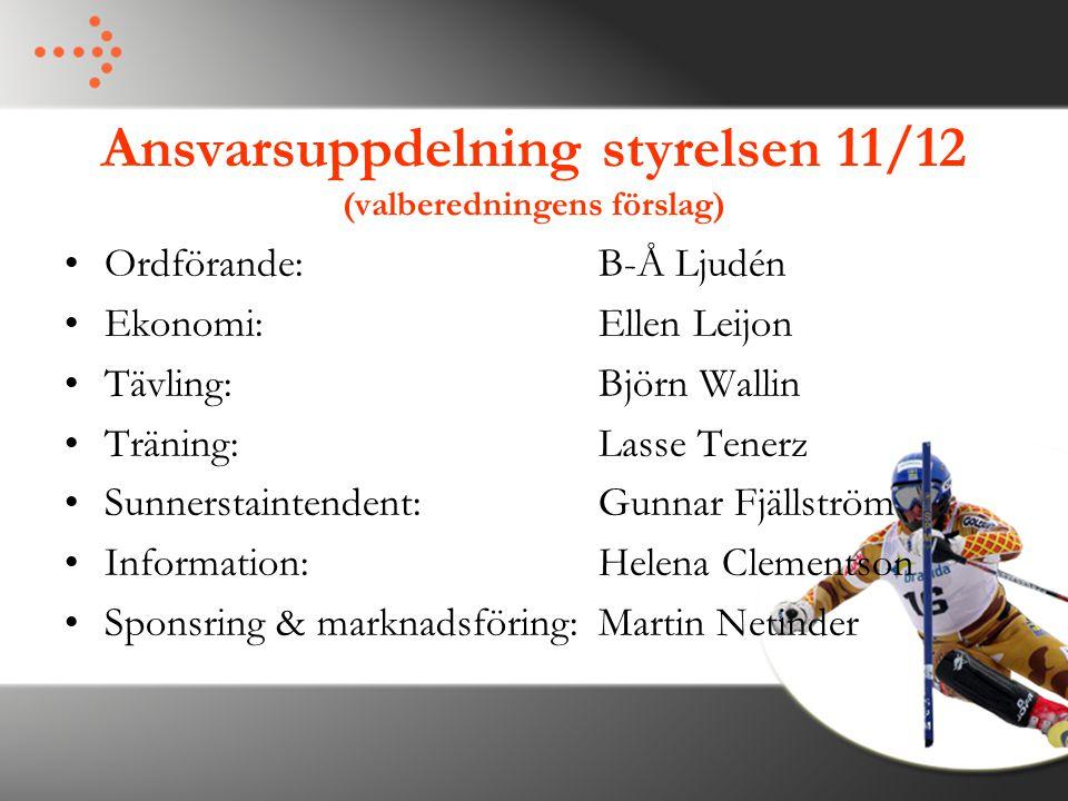 Ansvarsuppdelning styrelsen 11/12 (valberedningens förslag) Ordförande:B-Å Ljudén Ekonomi:Ellen Leijon Tävling:Björn Wallin Träning:Lasse Tenerz Sunne