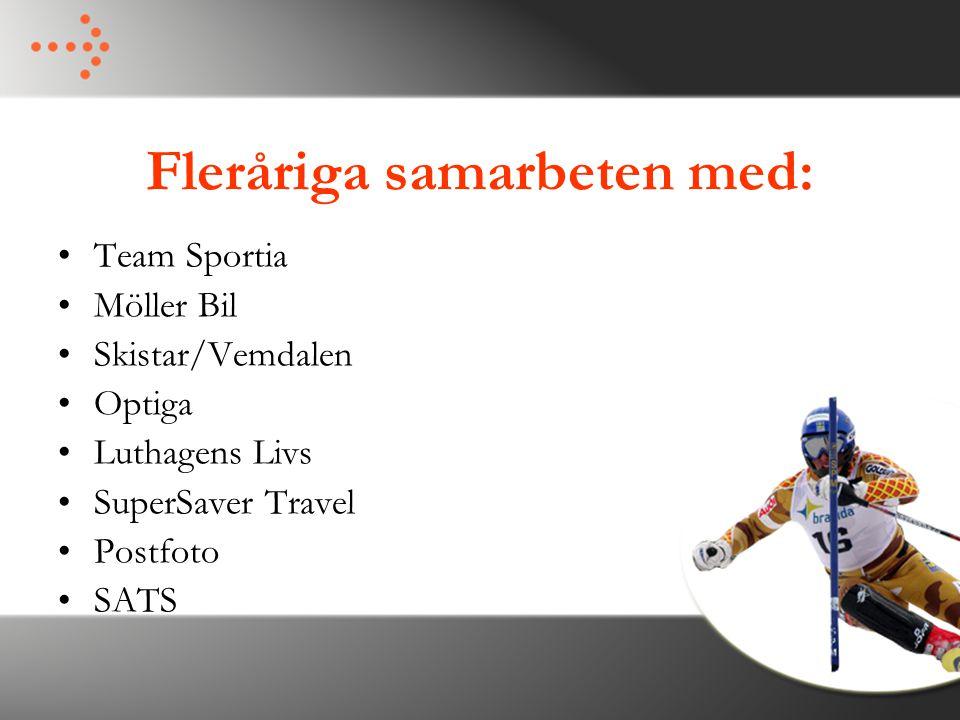 Fleråriga samarbeten med: Team Sportia Möller Bil Skistar/Vemdalen Optiga Luthagens Livs SuperSaver Travel Postfoto SATS
