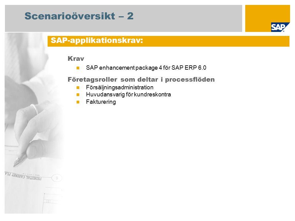 Scenarioöversikt – 2 Krav SAP enhancement package 4 för SAP ERP 6.0 Företagsroller som deltar i processflöden Försäljningsadministration Huvudansvarig för kundreskontra Fakturering SAP-applikationskrav: