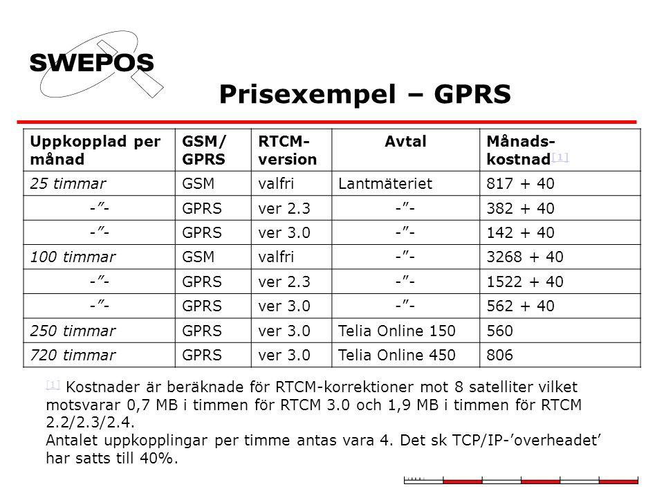 """Prisexempel – GPRS Uppkopplad per månad GSM/ GPRS RTCM- version AvtalMånads- kostnad [1] [1] 25 timmarGSMvalfriLantmäteriet817 + 40 -""""-GPRSver 2.3-""""-3"""