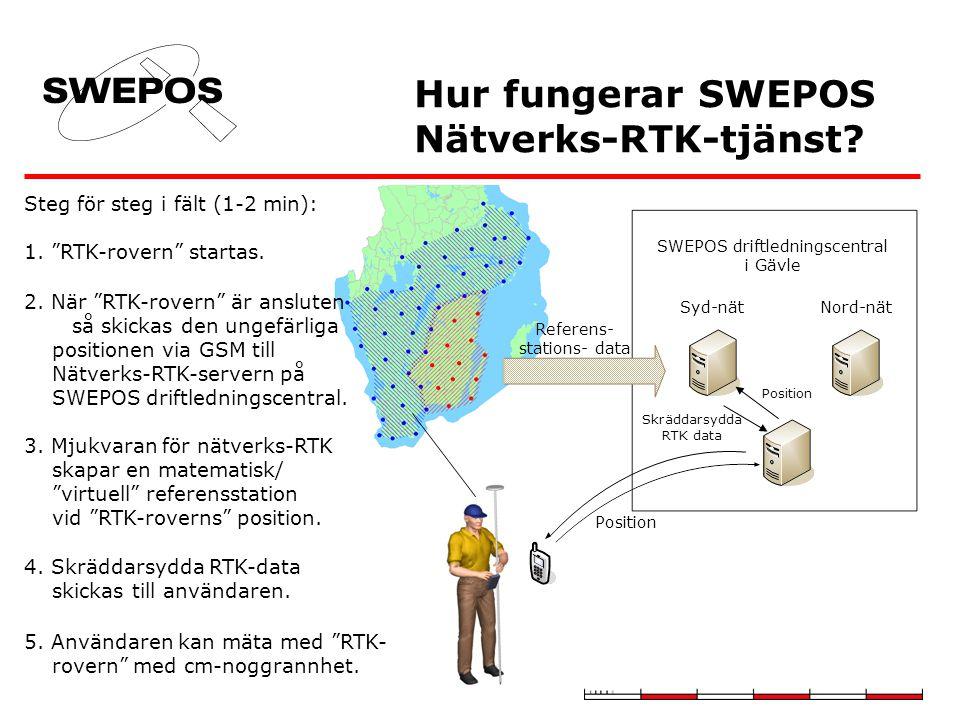 SWEPOS driftledningscentral i Gävle Position Skräddarsydda RTK data Referens- stations- data Hur fungerar SWEPOS Nätverks-RTK-tjänst? Steg för steg i