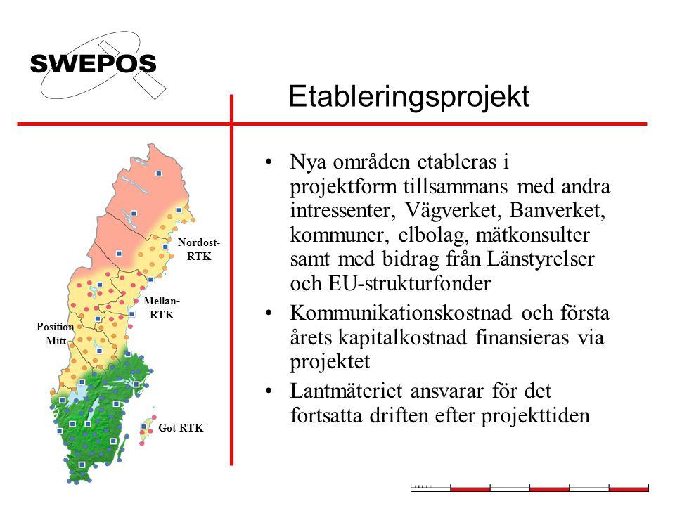 Etableringsprojekt Nya områden etableras i projektform tillsammans med andra intressenter, Vägverket, Banverket, kommuner, elbolag, mätkonsulter samt