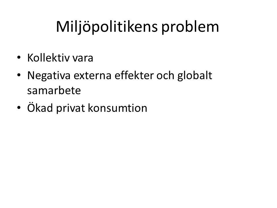 Miljöpolitikens problem Kollektiv vara Negativa externa effekter och globalt samarbete Ökad privat konsumtion