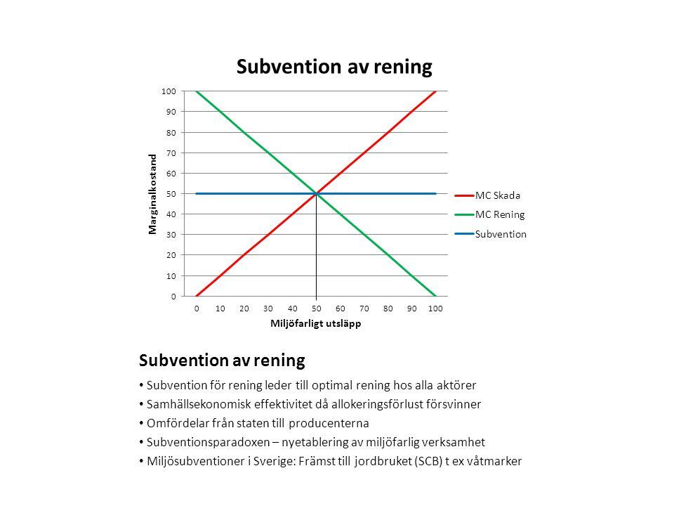 Subvention av rening Subvention för rening leder till optimal rening hos alla aktörer Samhällsekonomisk effektivitet då allokeringsförlust försvinner