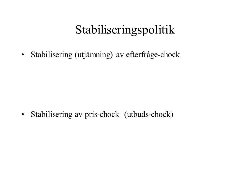 Stabiliseringspolitik Stabilisering (utjämning) av efterfråge-chock Stabilisering av pris-chock (utbuds-chock)
