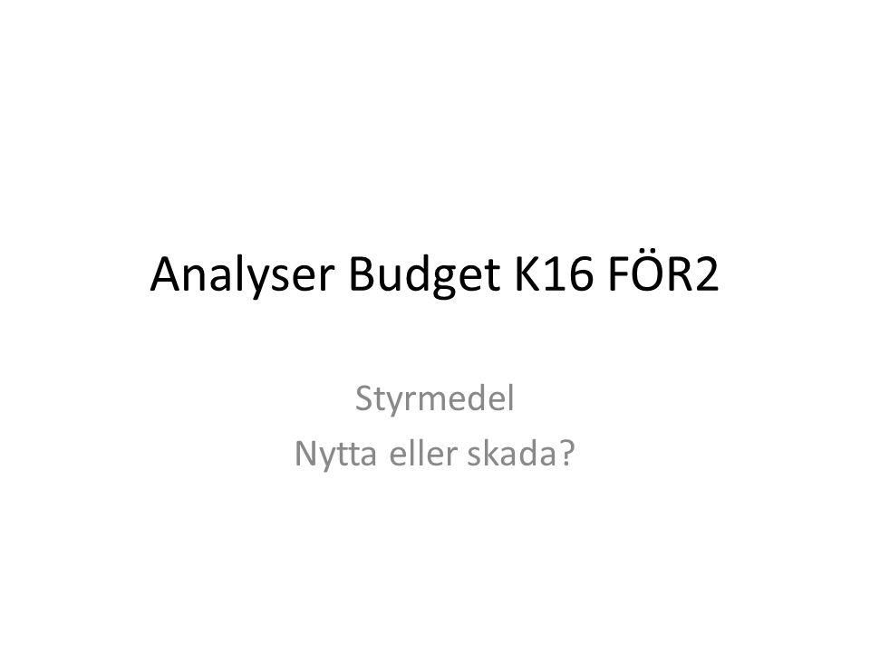 Analyser Budget K16 FÖR2 Styrmedel Nytta eller skada