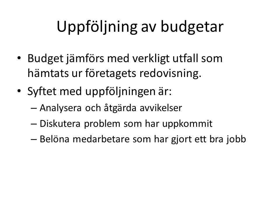 Uppföljning av budgetar Budget jämförs med verkligt utfall som hämtats ur företagets redovisning.