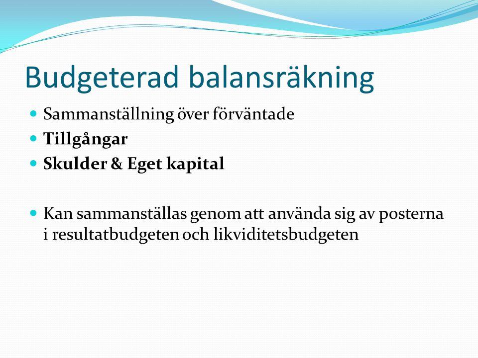 Budgeterad balansräkning Sammanställning över förväntade Tillgångar Skulder & Eget kapital Kan sammanställas genom att använda sig av posterna i resul