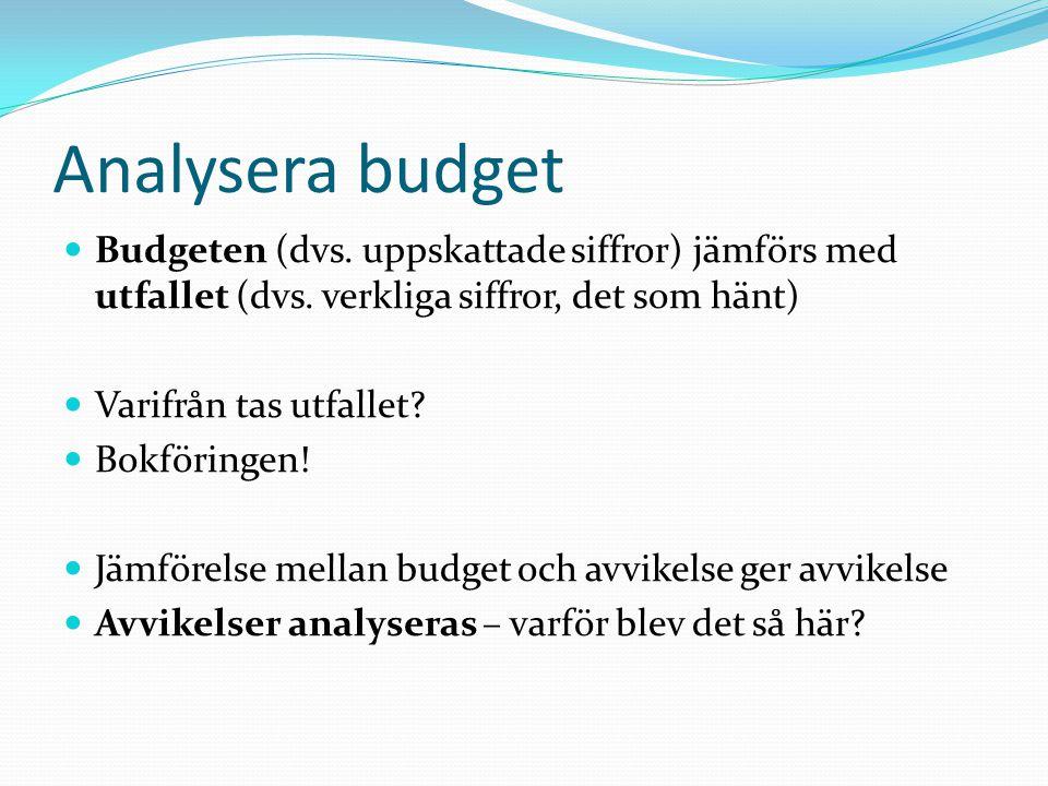 Analysera budget Budgeten (dvs. uppskattade siffror) jämförs med utfallet (dvs. verkliga siffror, det som hänt) Varifrån tas utfallet? Bokföringen! Jä