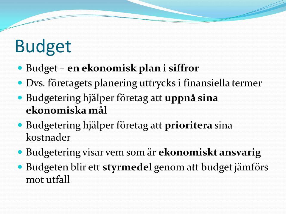 Budget Budget – en ekonomisk plan i siffror Dvs. företagets planering uttrycks i finansiella termer Budgetering hjälper företag att uppnå sina ekonomi