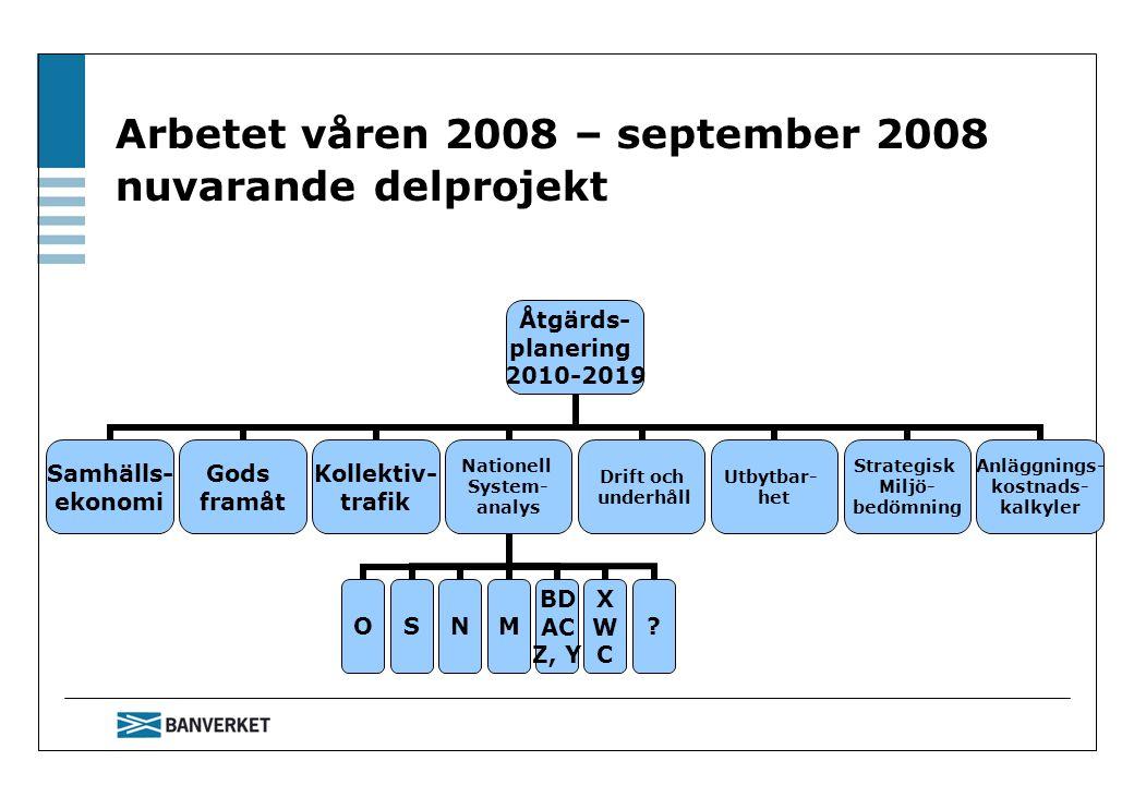 Arbetet våren 2008 – september 2008 nuvarande delprojekt Åtgärds- planering 2010-2019 Samhälls- ekonomi Gods framåt Kollektiv- trafik Nationell System- analys OSNM BD AC Z, Y XWCXWC .