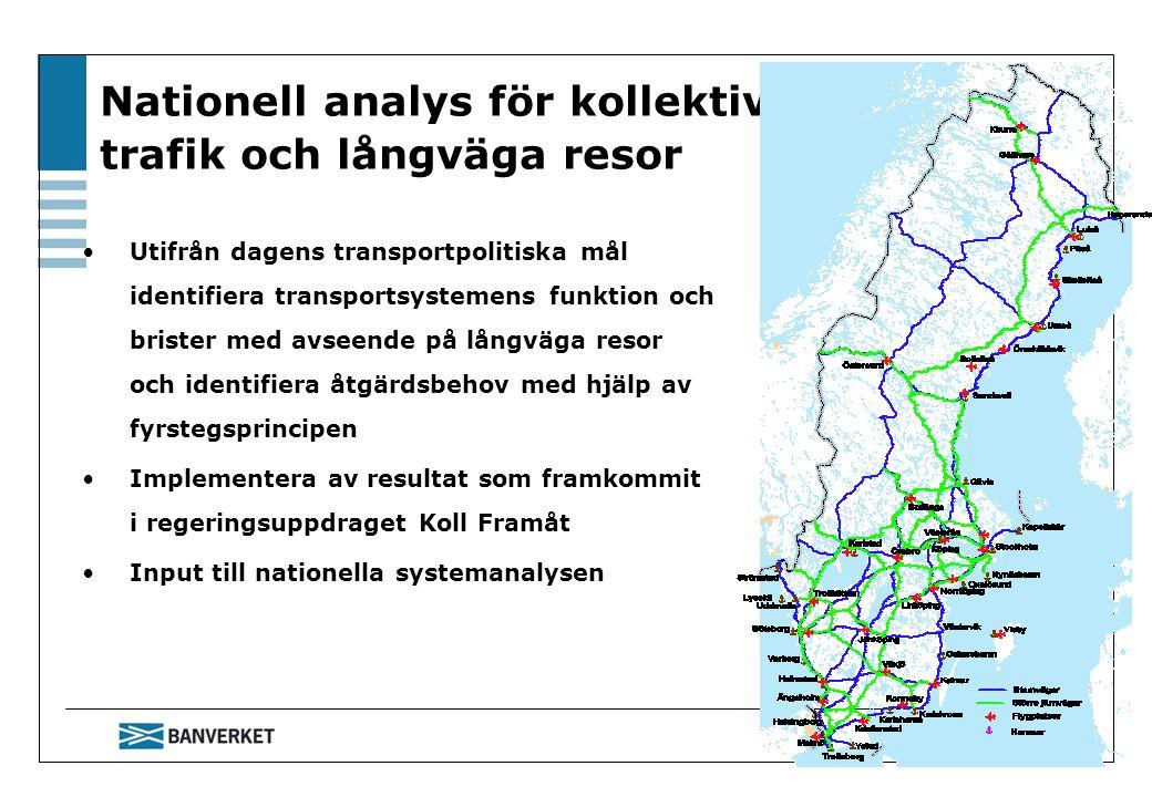 Nationell analys för kollektiv- trafik och långväga resor Utifrån dagens transportpolitiska mål identifiera transportsystemens funktion och brister me