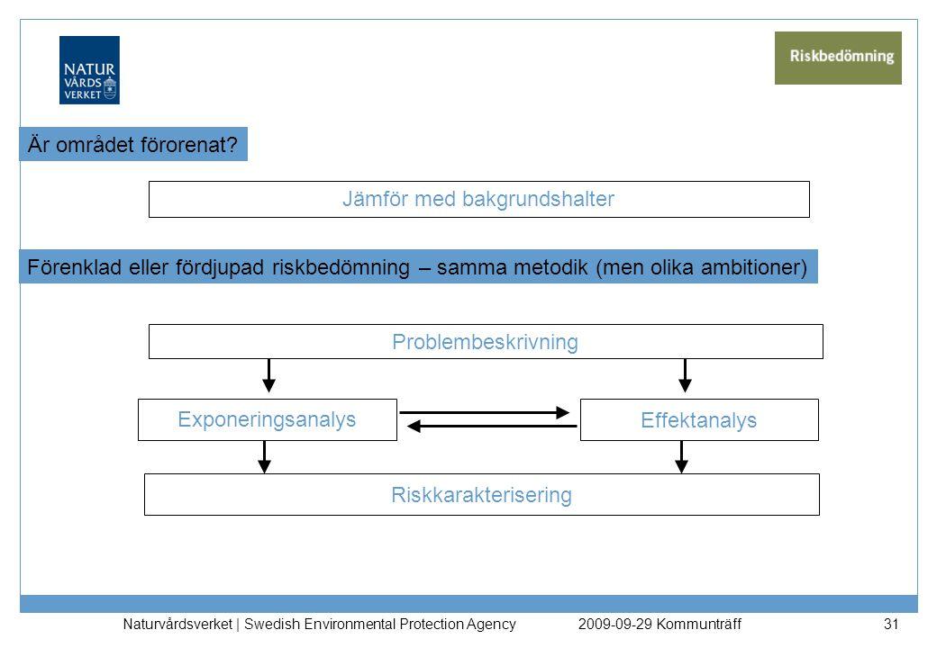 Naturvårdsverket | Swedish Environmental Protection Agency 31 Är området förorenat? Förenklad eller fördjupad riskbedömning – samma metodik (men olika