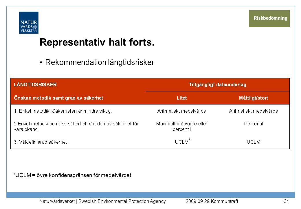 Naturvårdsverket | Swedish Environmental Protection Agency 34 Representativ halt forts.