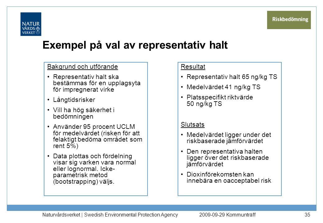 Exempel på val av representativ halt Bakgrund och utförande Representativ halt ska bestämmas för en upplagsyta för impregnerat virke Långtidsrisker Vi