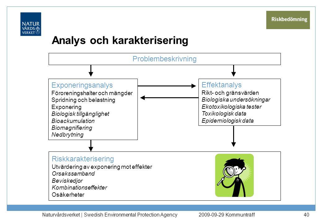 Naturvårdsverket | Swedish Environmental Protection Agency 40 Exponeringsanalys Föroreningshalter och mängder Spridning och belastning Exponering Biol
