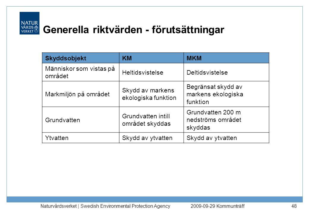 Naturvårdsverket | Swedish Environmental Protection Agency 48 Generella riktvärden - förutsättningar SkyddsobjektKMMKM Människor som vistas på området