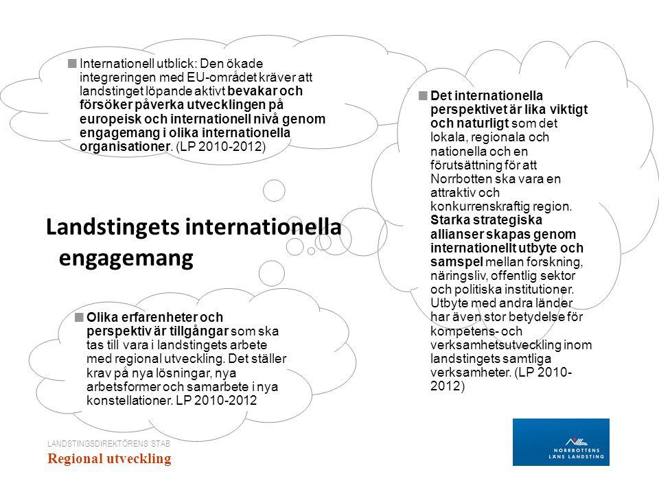 LANDSTINGSDIREKTÖRENS STAB Regional utveckling ■ Internationell utblick: Den ökade integreringen med EU-området kräver att landstinget löpande aktivt bevakar och försöker påverka utvecklingen på europeisk och internationell nivå genom engagemang i olika internationella organisationer.